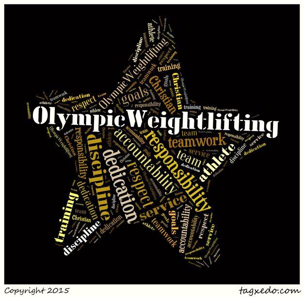 Weightlifting word cloud 2